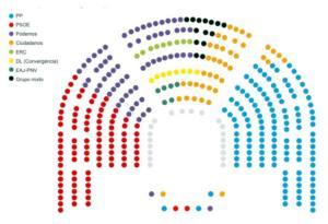 Balance ambiental negativo de los seis años de Gobierno del Partido Popular