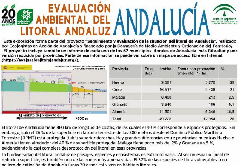 [Informe] Evaluación del litoral de Andalucía